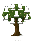 Family Tree With Pets