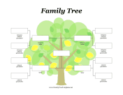 Two Fathers Adoptive Family Tree