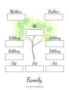 Two Generation Family Tree With Pets