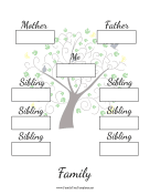 Two Generation Family Tree With Siblings