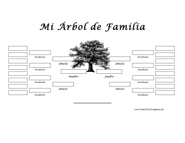 Spanish Family Trees