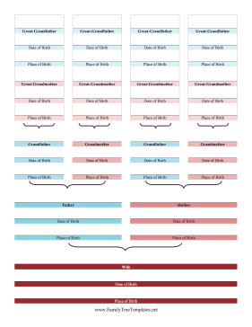 Bible-Style Wife Family Tree Template