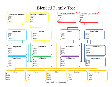 Blended family tree template saigontimesfo