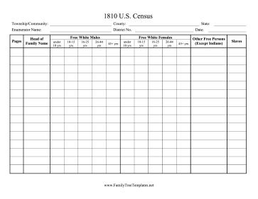 Census 1810 Template