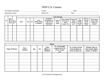 Census 1850 Template