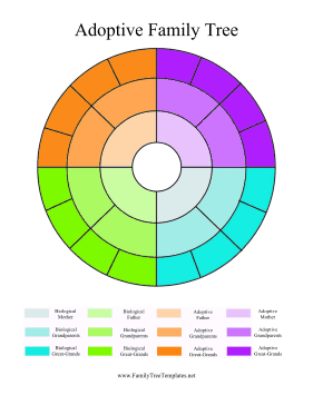 Circular Adoptive Family Tree Template