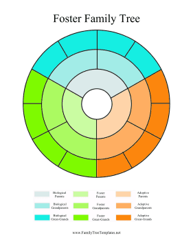 Circular Foster Family Tree Template