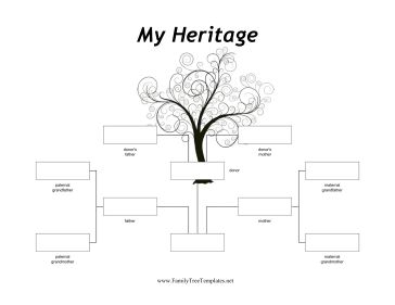 donor family tree template