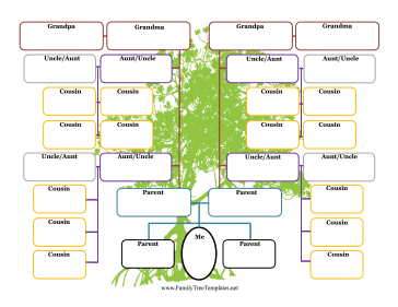 Family tree aunts and uncles template for Family tree templates with siblings