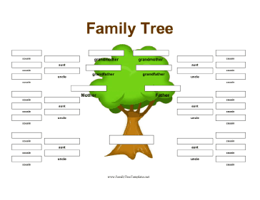 Extended family tree template for Picture of a family tree template