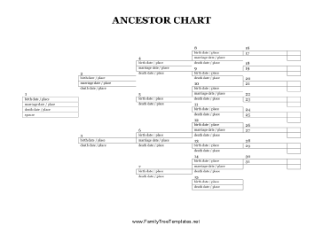 five generation pedigree chart template - five generation ancestor chart template