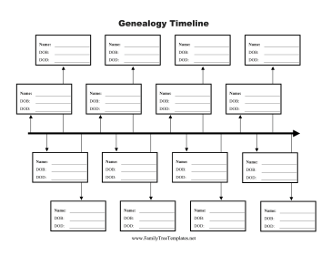 Genealogy Timeline Template