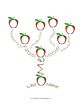 Illustrated Name Tree 4 Generation Template