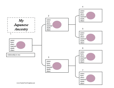 Japanese Ancestry Chart Template
