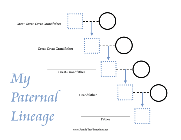 family history and genealogy research forms