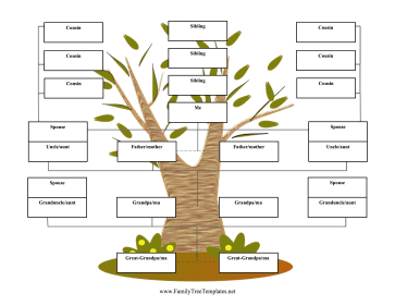 Reverse Family Tree 4 Generations Template