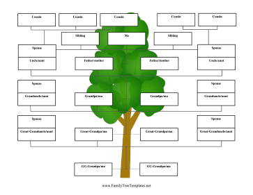 Reverse Family Tree 5 Generations Template