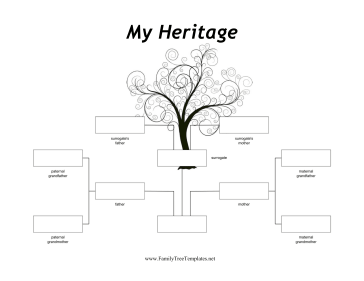 Surrogate Family Tree Template
