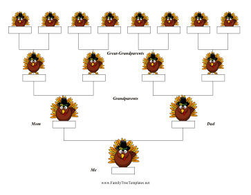 Thanksgiving Family Tree Template