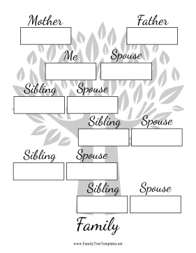 Two Generation Family Tree Four Siblings Spouses Template