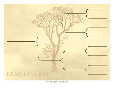 Vintage Ancestry Chart 4 Generations Template