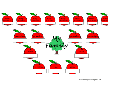 Apple Family Tree Template