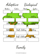 Two Generation Adoptive Family Tree family tree template
