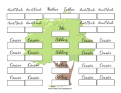 Two Generation Family Tree With Cousins family tree template